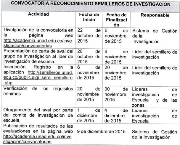 Cronograma semilleros 1