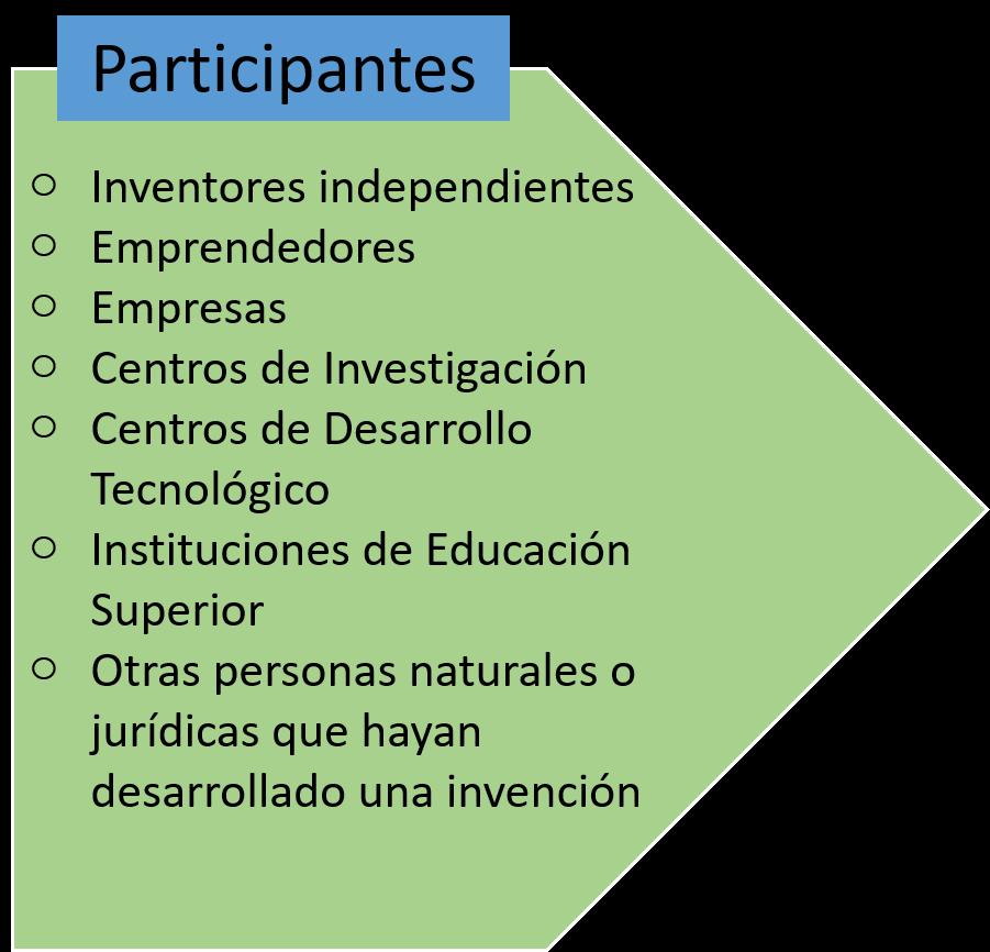 Participantes Convocatoria Patentes